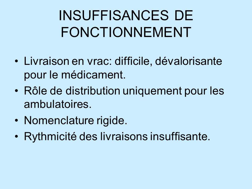 INSUFFISANCES DE FONCTIONNEMENT Livraison en vrac: difficile, dévalorisante pour le médicament.