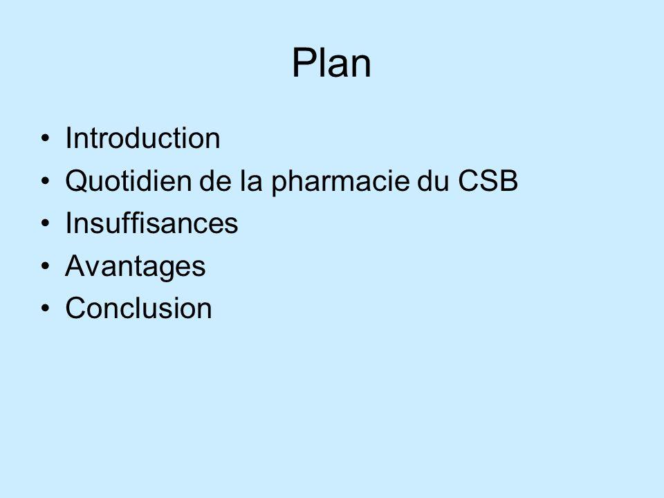 Plan Introduction Quotidien de la pharmacie du CSB Insuffisances Avantages Conclusion