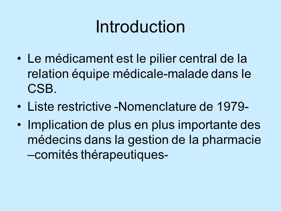 Introduction Le médicament est le pilier central de la relation équipe médicale-malade dans le CSB.