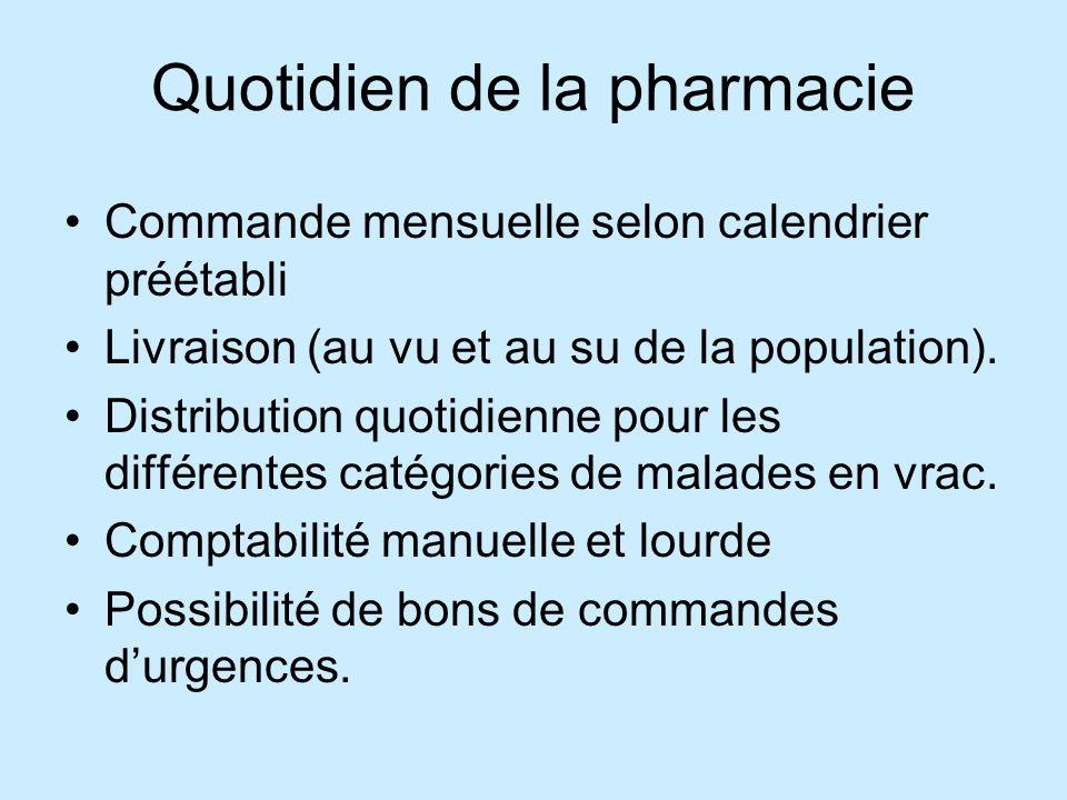Quotidien de la pharmacie Commande mensuelle selon calendrier préétabli Livraison (au vu et au su de la population).