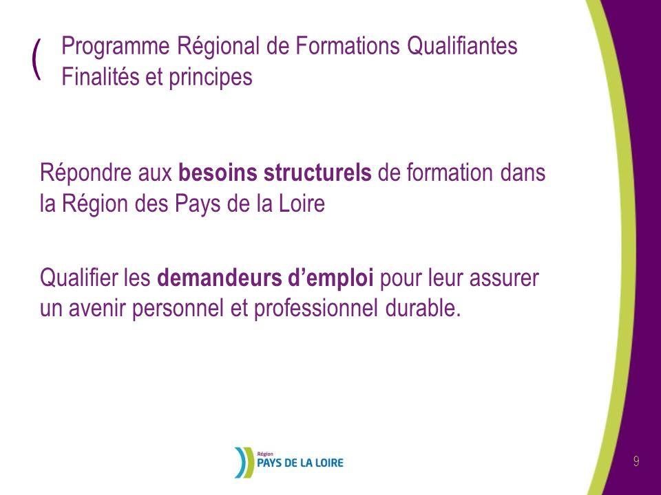 ( 30 Les obligations de publicité Publicité du financement de la Région des Pays de la Loire.