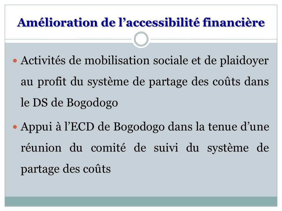 Amélioration de laccessibilité financière Activités de mobilisation sociale et de plaidoyer au profit du système de partage des coûts dans le DS de Bogodogo Appui à lECD de Bogodogo dans la tenue dune réunion du comité de suivi du système de partage des coûts