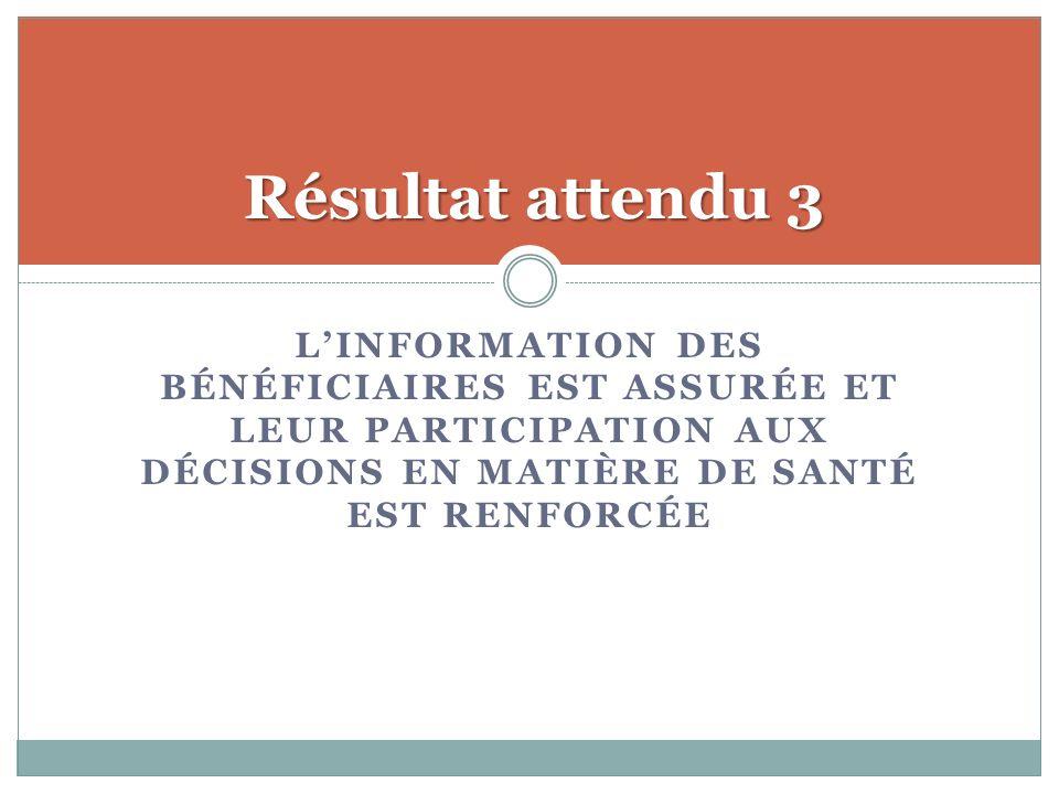 LINFORMATION DES BÉNÉFICIAIRES EST ASSURÉE ET LEUR PARTICIPATION AUX DÉCISIONS EN MATIÈRE DE SANTÉ EST RENFORCÉE Résultat attendu 3