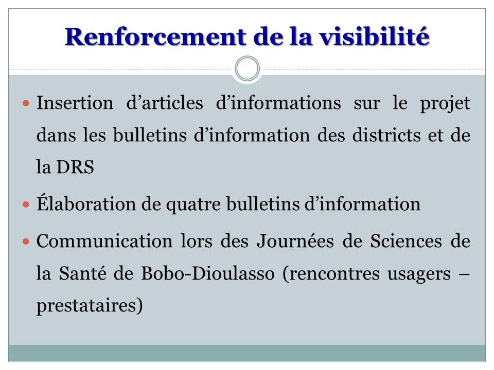 Renforcement de la visibilité Insertion darticles dinformations sur le projet dans les bulletins dinformation des districts et de la DRS Élaboration de quatre bulletins dinformation Communication lors des Journées de Sciences de la Santé de Bobo-Dioulasso (rencontres usagers – prestataires)