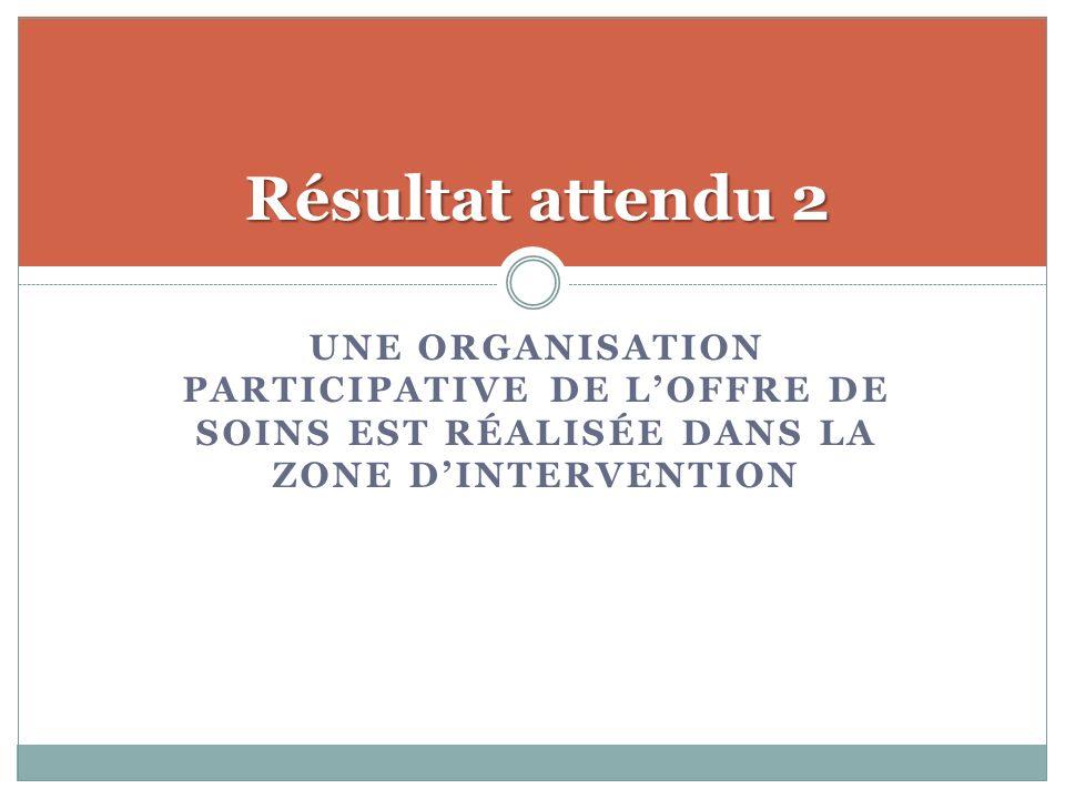 UNE ORGANISATION PARTICIPATIVE DE LOFFRE DE SOINS EST RÉALISÉE DANS LA ZONE DINTERVENTION Résultat attendu 2