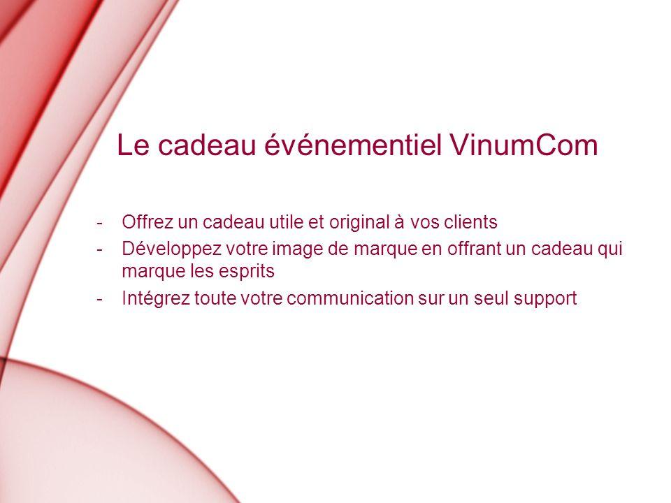 Communiquez à travers VinumCom VinumCom est un logiciel de gestion de cave à vins qui contient toute votre communication: Vos coordonnées, lien sur site Internet …personnalisé à votre image Copyright 2006-2007 New Software Marketing