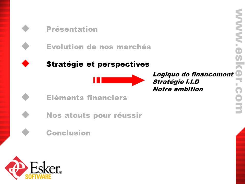 Présentation Evolution de nos marchés Stratégie et perspectives Eléments financiers Nos atouts pour réussir Conclusion Logique de financement Stratégi