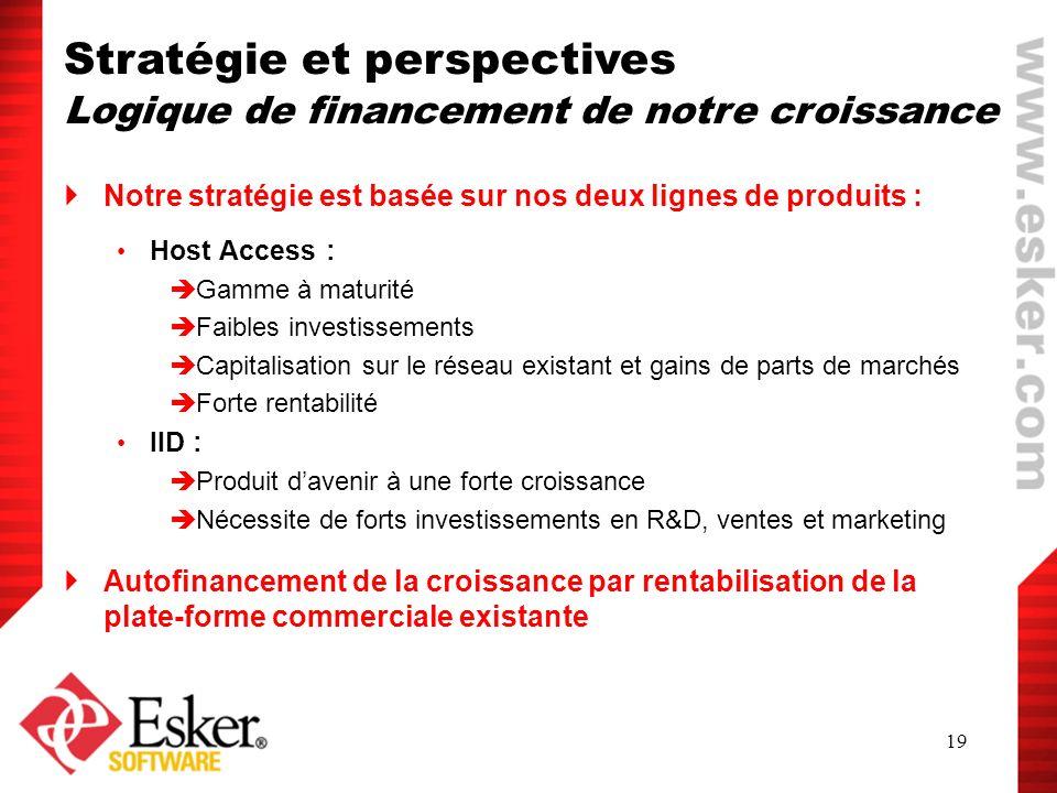 19 Notre stratégie est basée sur nos deux lignes de produits : Host Access : Gamme à maturité Faibles investissements Capitalisation sur le réseau exi