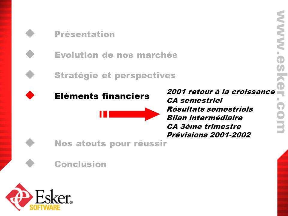 Présentation Evolution de nos marchés Stratégie et perspectives Eléments financiers Nos atouts pour réussir Conclusion 2001 retour à la croissance CA