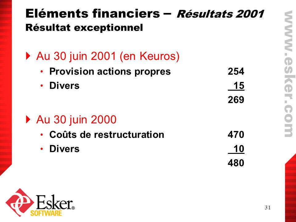 31 Eléments financiers – Résultats 2001 Résultat exceptionnel Au 30 juin 2001 (en Keuros) Provision actions propres254 Divers 15 269 Au 30 juin 2000 C