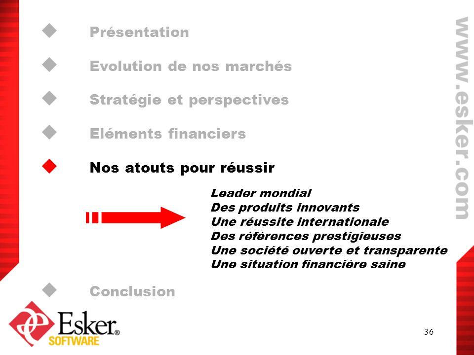 36 Présentation Evolution de nos marchés Stratégie et perspectives Eléments financiers Nos atouts pour réussir Conclusion Leader mondial Des produits