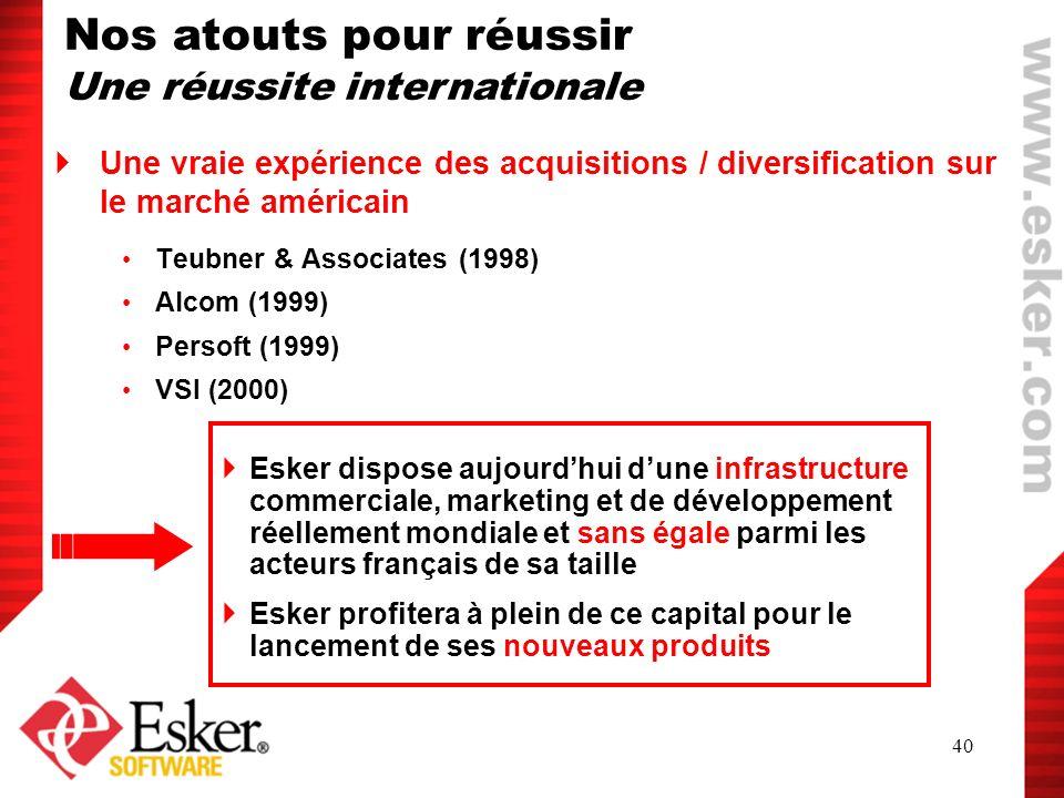 40 Une vraie expérience des acquisitions / diversification sur le marché américain Teubner & Associates (1998) Alcom (1999) Persoft (1999) VSI (2000)