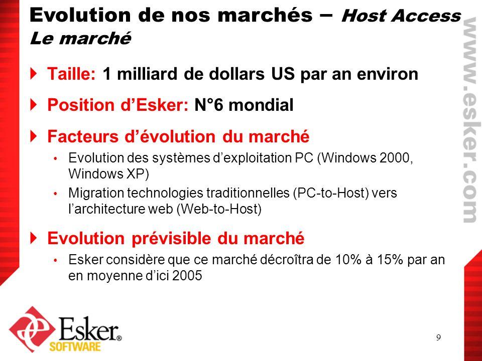 9 Taille: 1 milliard de dollars US par an environ Position dEsker: N°6 mondial Facteurs dévolution du marché Evolution des systèmes dexploitation PC (