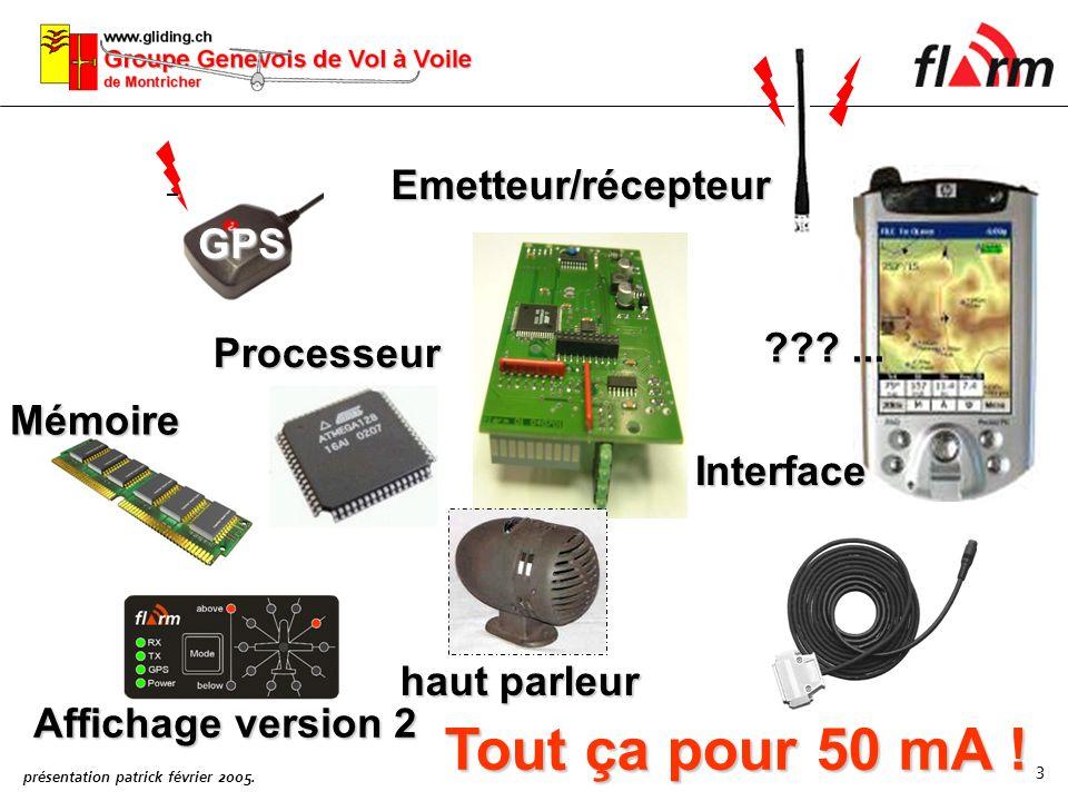 3 Interface Mémoire GPS Affichage version 2 haut parleur Emetteur/récepteur ???...