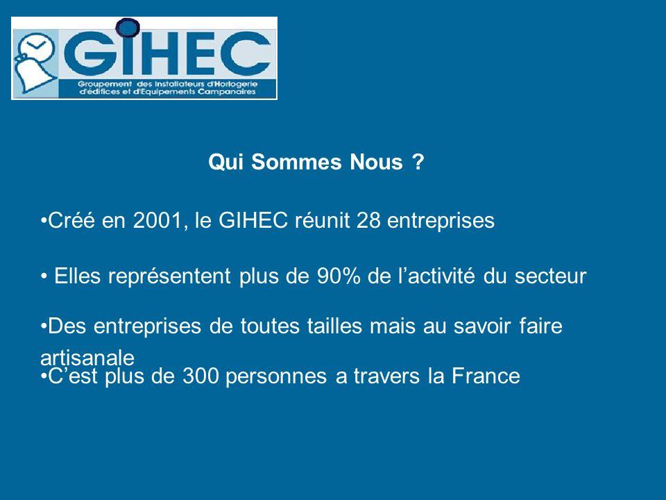 Cest plus de 300 personnes a travers la France Qui Sommes Nous ? Créé en 2001, le GIHEC réunit 28 entreprises Des entreprises de toutes tailles mais a