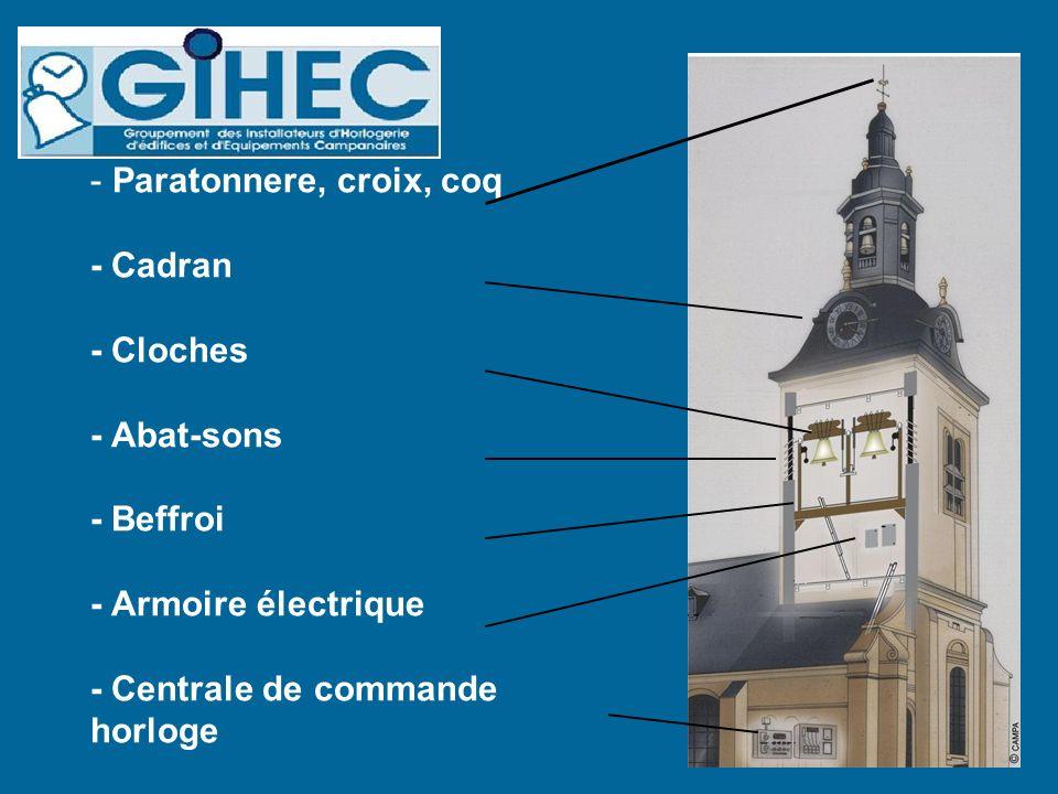 - Paratonnere, croix, coq - Cadran - Cloches - Abat-sons - Beffroi - Armoire électrique - Centrale de commande horloge