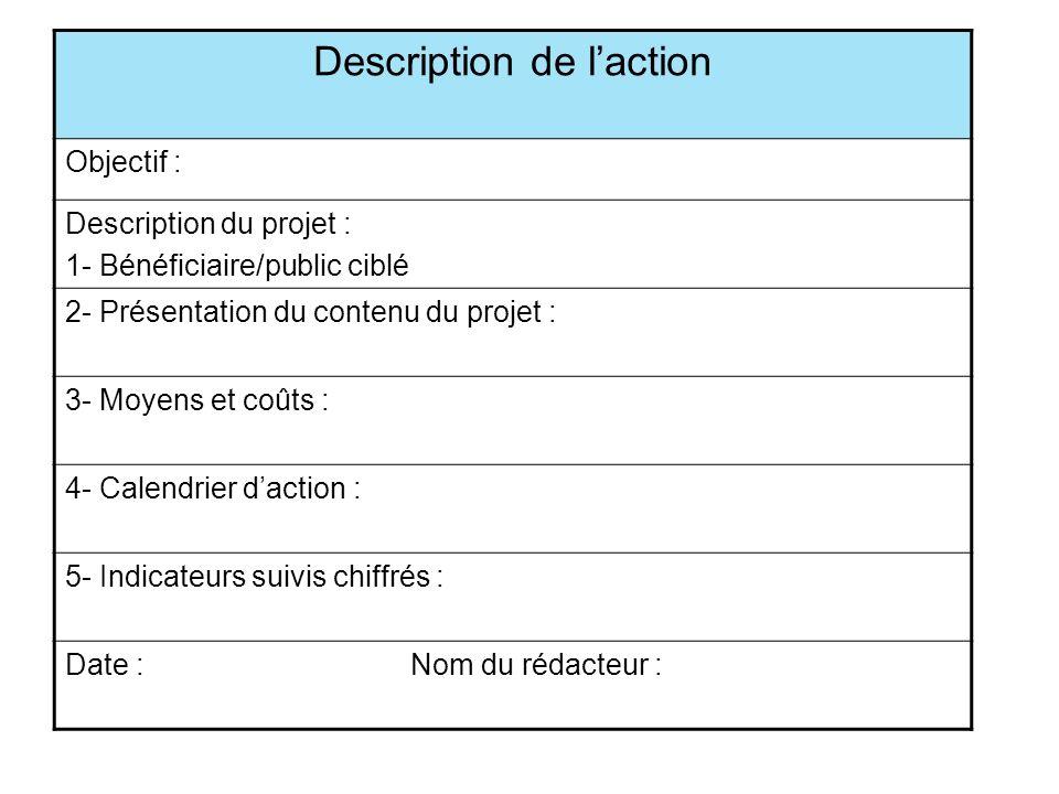 Description de laction Objectif : Description du projet : 1- Bénéficiaire/public ciblé 2- Présentation du contenu du projet : 3- Moyens et coûts : 4- Calendrier daction : 5- Indicateurs suivis chiffrés : Date : Nom du rédacteur :