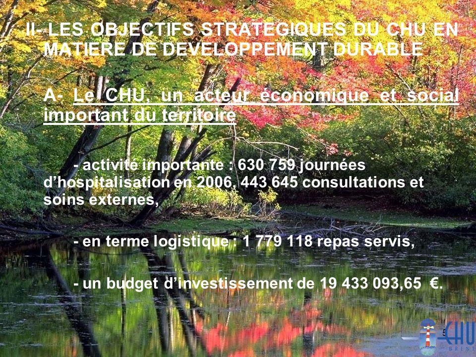5 II- LES OBJECTIFS STRATEGIQUES DU CHU EN MATIERE DE DEVELOPPEMENT DURABLE A- Le CHU, un acteur économique et social important du territoire - activité importante : 630 759 journées dhospitalisation en 2006, 443 645 consultations et soins externes, - en terme logistique : 1 779 118 repas servis, - un budget dinvestissement de 19 433 093,65.
