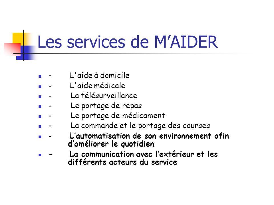 Les services de MAIDER - L'aide à domicile - L'aide médicale - La télésurveillance - Le portage de repas - Le portage de médicament - La commande et l