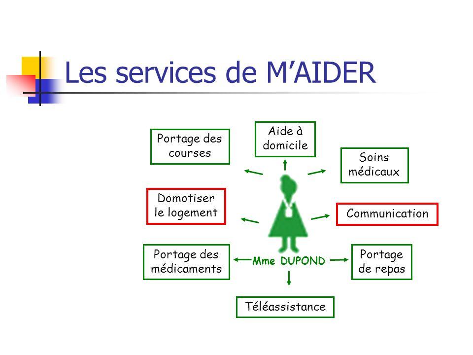 Les services de MAIDER Mme DUPOND Aide à domicile Téléassistance Soins médicaux Portage de repas Portage des courses Portage des médicaments Domotiser