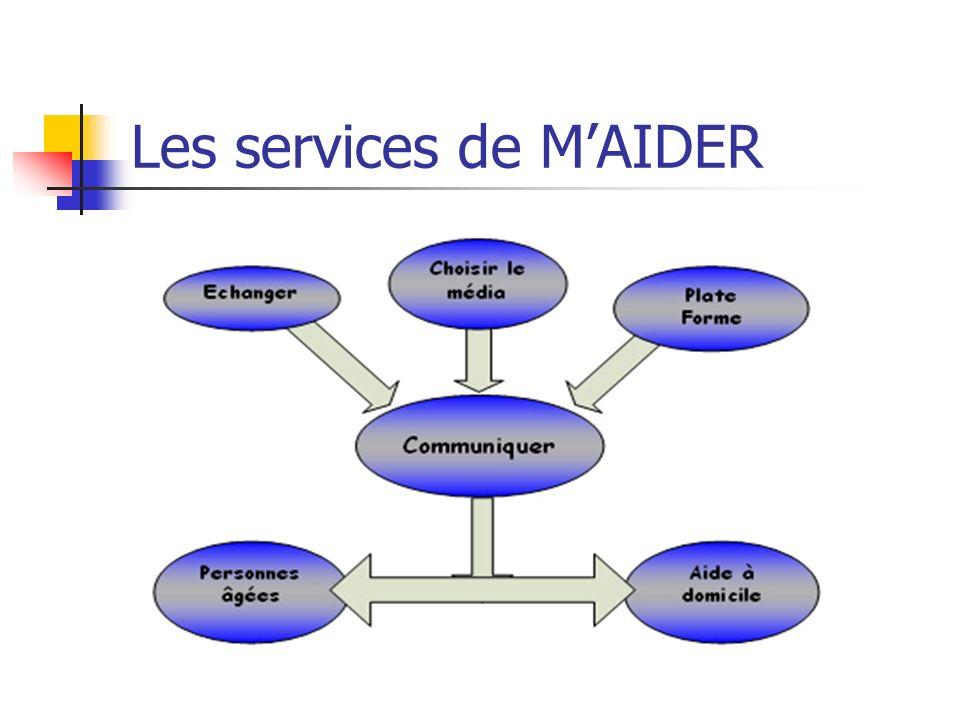 Les services de MAIDER
