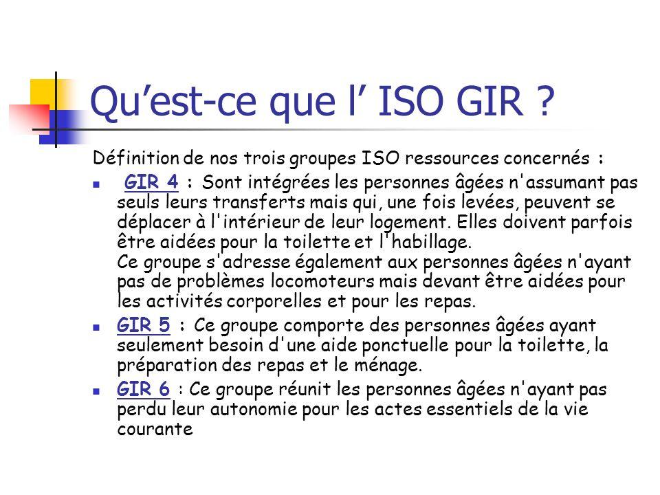 Quest-ce que l ISO GIR ? Définition de nos trois groupes ISO ressources concernés : GIR 4 : Sont intégrées les personnes âgées n'assumant pas seuls le