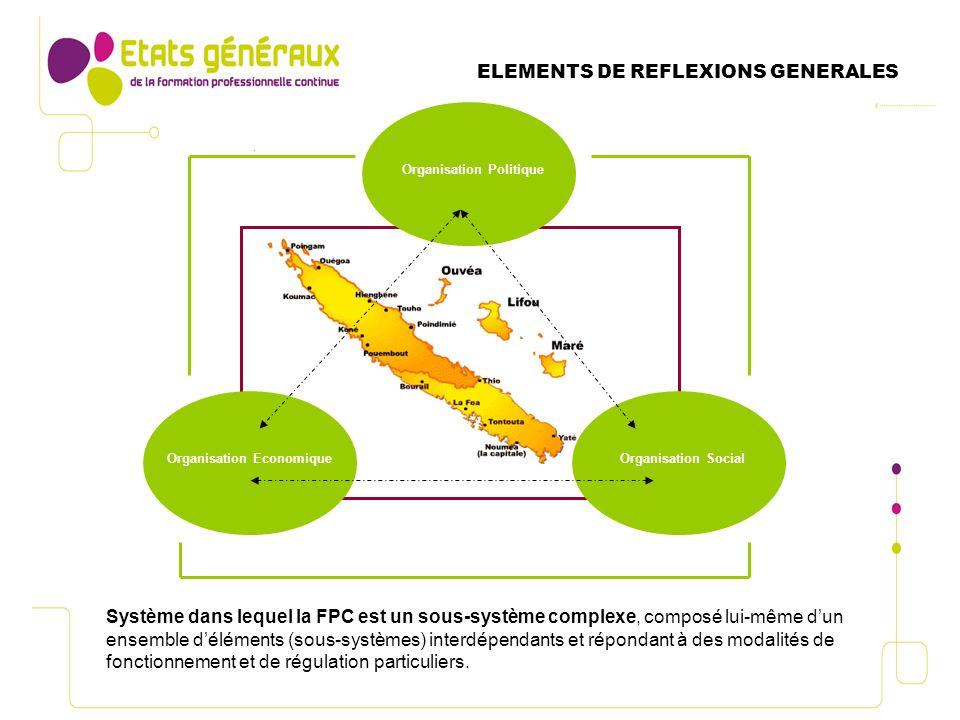 ELEMENTS DE REFLEXIONS GENERALES Organisation EconomiqueOrganisation Social Organisation Politique Système dans lequel la FPC est un sous-système complexe, composé lui-même dun ensemble déléments (sous-systèmes) interdépendants et répondant à des modalités de fonctionnement et de régulation particuliers.