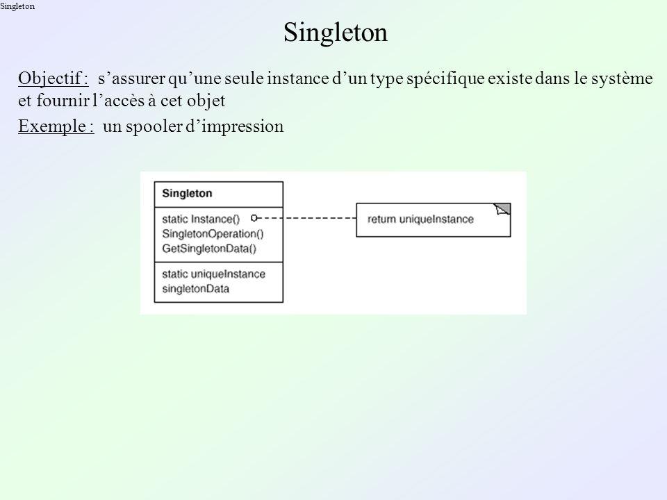 Singleton Objectif : sassurer quune seule instance dun type spécifique existe dans le système et fournir laccès à cet objet Exemple : un spooler dimpression