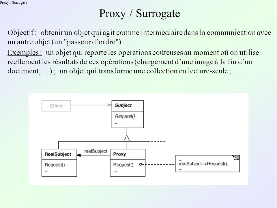 Proxy / Surrogate Objectif : obtenir un objet qui agit comme intermédiaire dans la communication avec un autre objet (un
