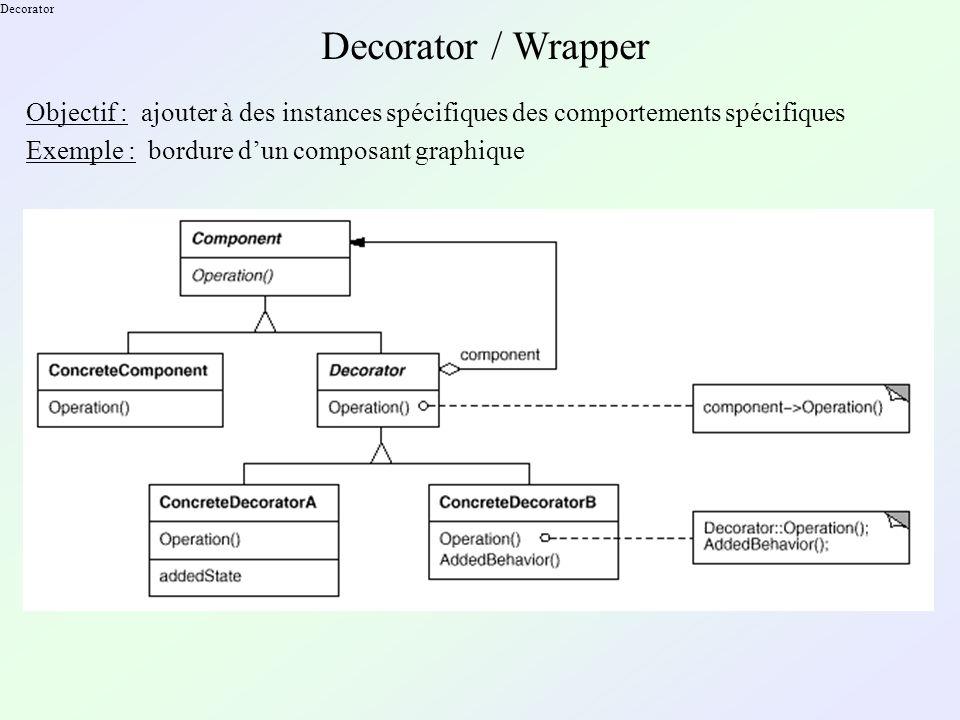 Decorator Decorator / Wrapper Objectif : ajouter à des instances spécifiques des comportements spécifiques Exemple : bordure dun composant graphique