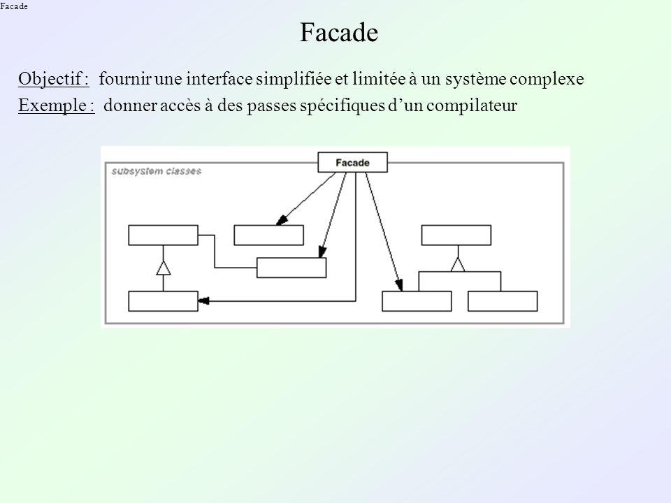 Facade Objectif : fournir une interface simplifiée et limitée à un système complexe Exemple : donner accès à des passes spécifiques dun compilateur