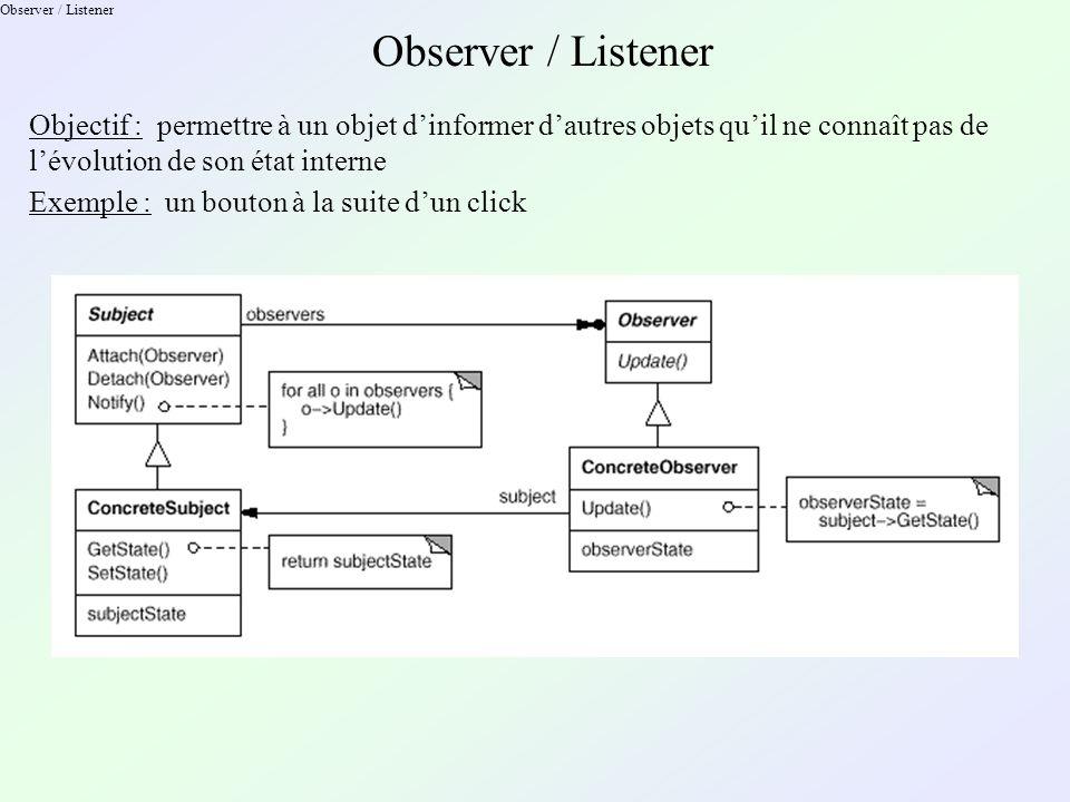 Observer / Listener Objectif : permettre à un objet dinformer dautres objets quil ne connaît pas de lévolution de son état interne Exemple : un bouton à la suite dun click