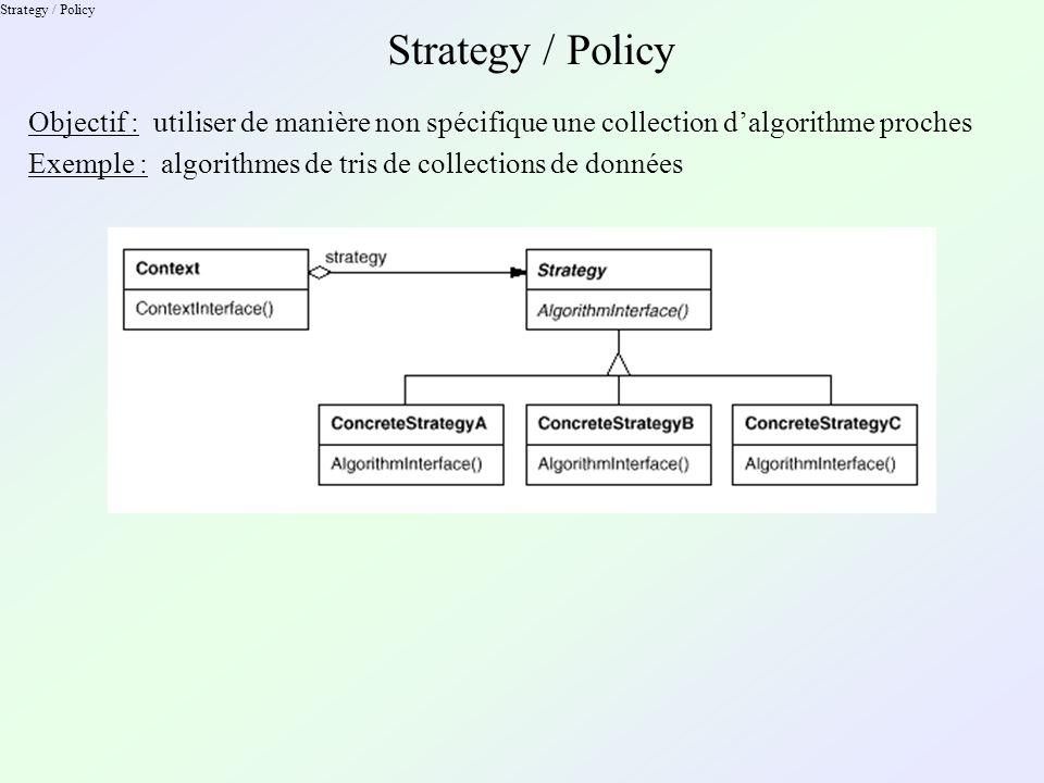 Strategy / Policy Objectif : utiliser de manière non spécifique une collection dalgorithme proches Exemple : algorithmes de tris de collections de données
