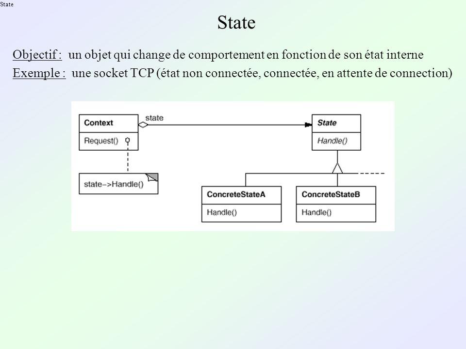 State Objectif : un objet qui change de comportement en fonction de son état interne Exemple : une socket TCP (état non connectée, connectée, en attente de connection)