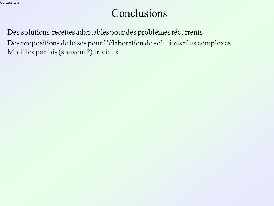 Conclusions Des solutions-recettes adaptables pour des problèmes récurrents Des propositions de bases pour lélaboration de solutions plus complexes Mo