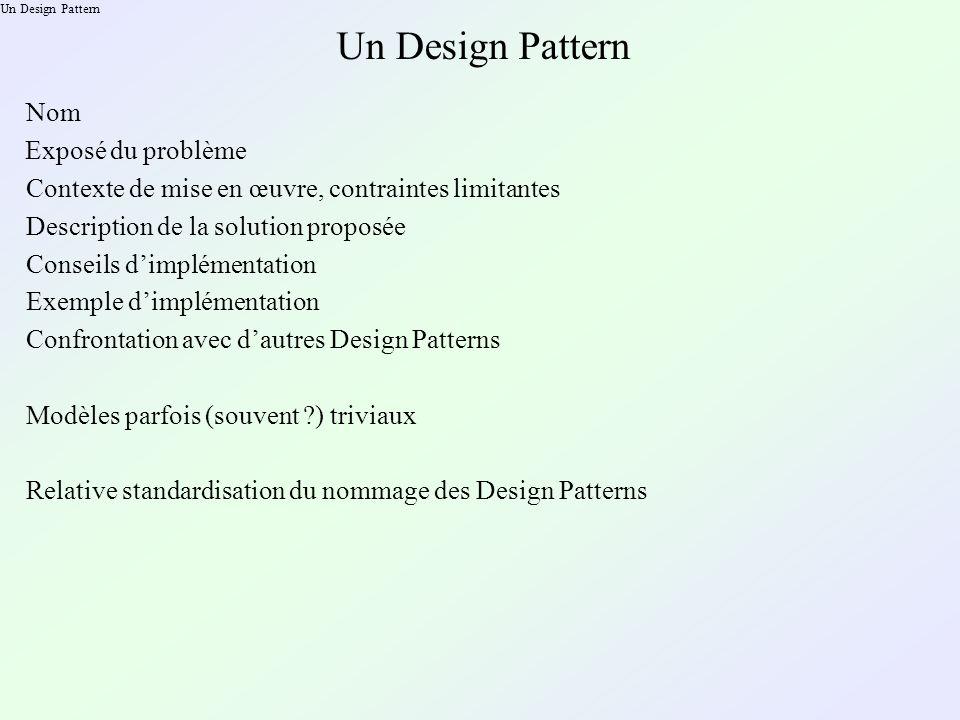 Un Design Pattern Description de la solution proposée Nom Exposé du problème Exemple dimplémentation Confrontation avec dautres Design Patterns Contexte de mise en œuvre, contraintes limitantes Conseils dimplémentation Relative standardisation du nommage des Design Patterns Modèles parfois (souvent ) triviaux