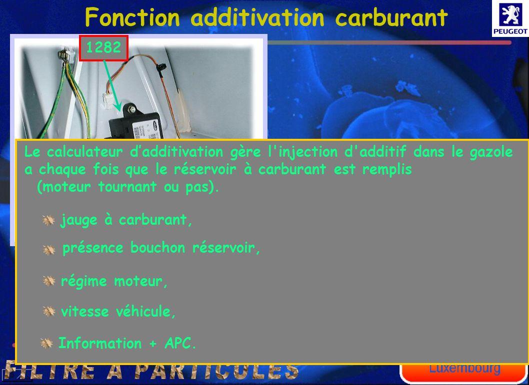 Le calculateur dadditivation gère l'injection d'additif dans le gazole a chaque fois que le réservoir à carburant est remplis (moteur tournant ou pas)