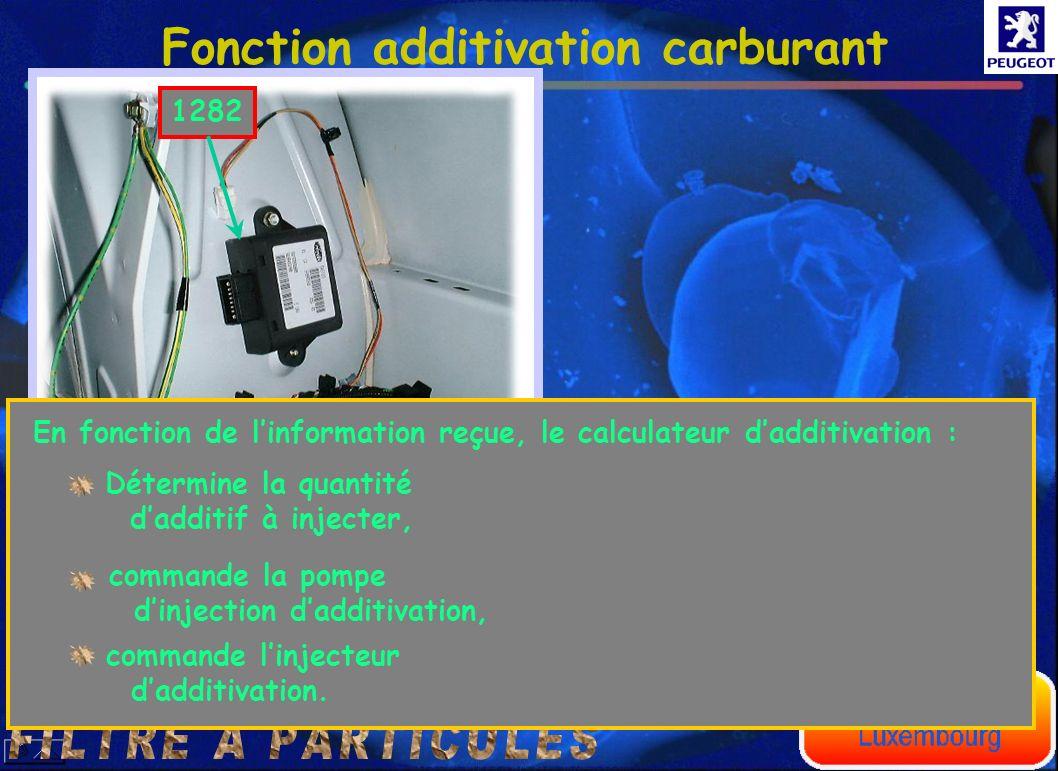 Fonction additivation carburant En fonction de linformation reçue, le calculateur dadditivation : Détermine la quantité dadditif à injecter, commande