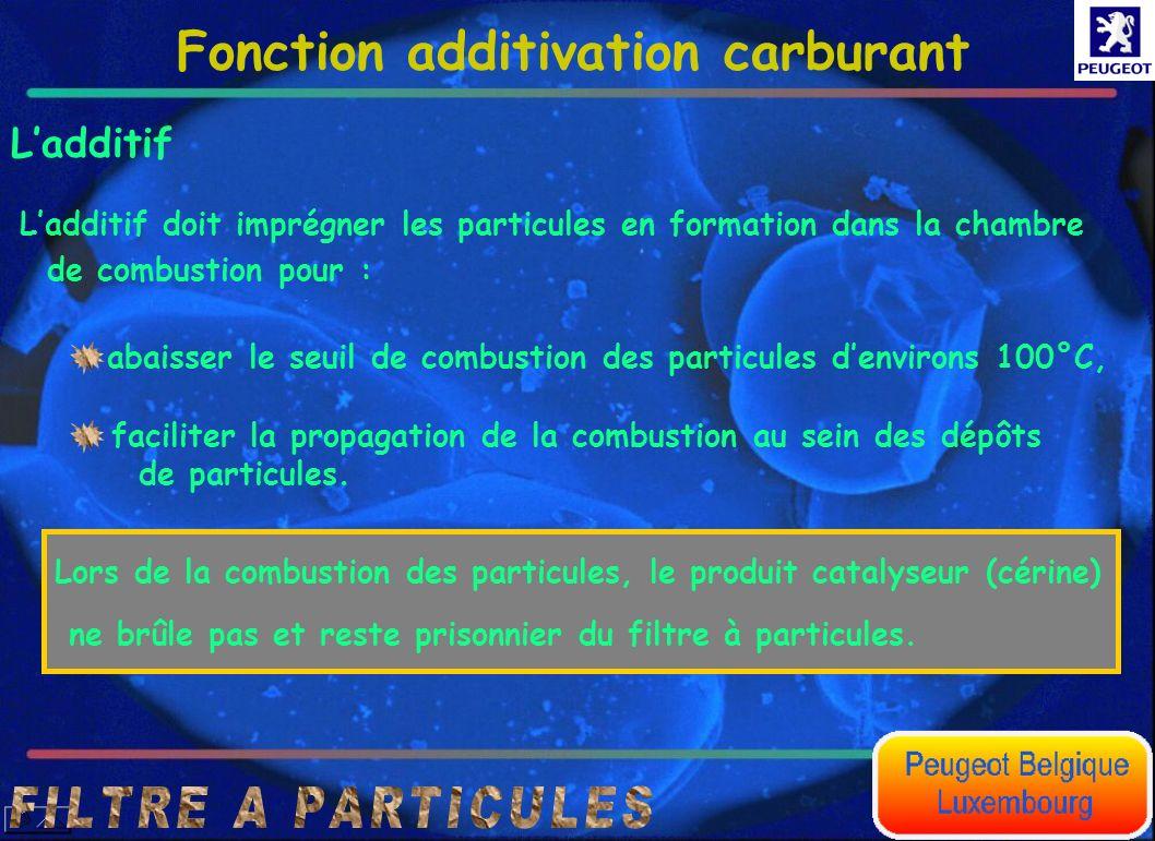 Fonction additivation carburant Ladditif Ladditif doit imprégner les particules en formation dans la chambre de combustion pour : faciliter la propaga