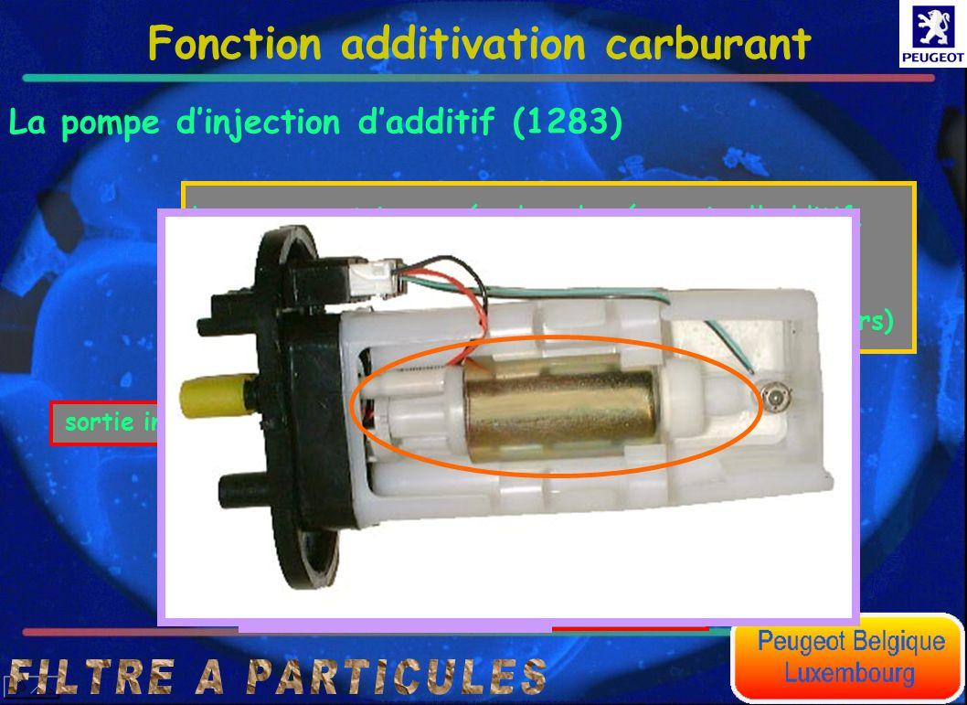 Fonction additivation carburant La pompe dinjection dadditif (1283) sortie injecteur retour injecteur La pompe est immergée dans le réservoir d'additi