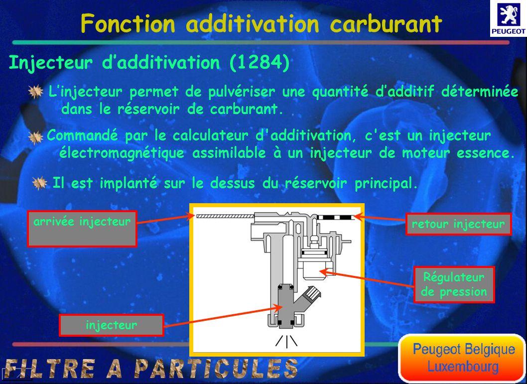 Injecteur dadditivation (1284) Fonction additivation carburant Linjecteur permet de pulvériser une quantité dadditif déterminée dans le réservoir de c