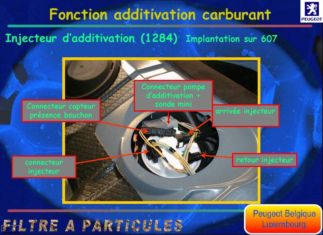 Connecteur pompe dadditivation + sonde mini Injecteur dadditivation (1284) Fonction additivation carburant arrivée injecteurretour injecteurConnecteur