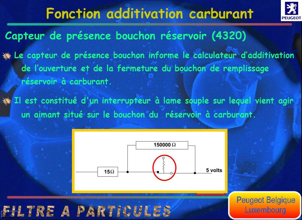 Capteur de présence bouchon réservoir (4320) Fonction additivation carburant Le capteur de présence bouchon informe le calculateur dadditivation de lo