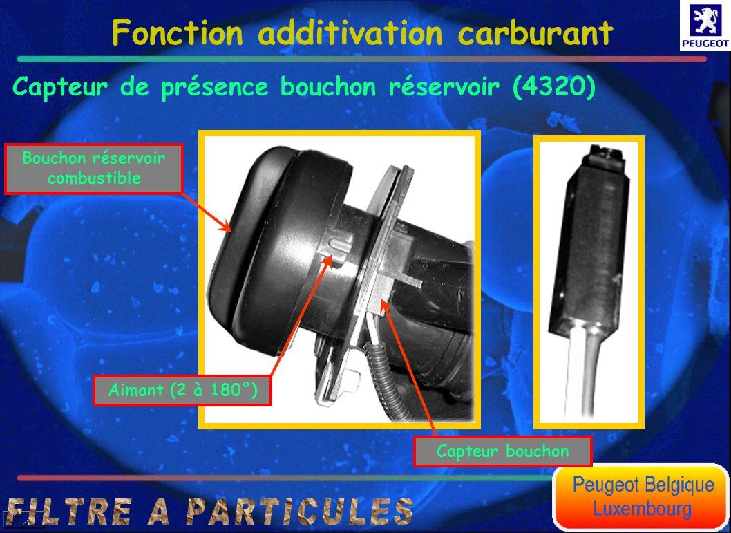 Capteur de présence bouchon réservoir (4320) Fonction additivation carburant Bouchon réservoir combustible Aimant (2 à 180°) Capteur bouchon