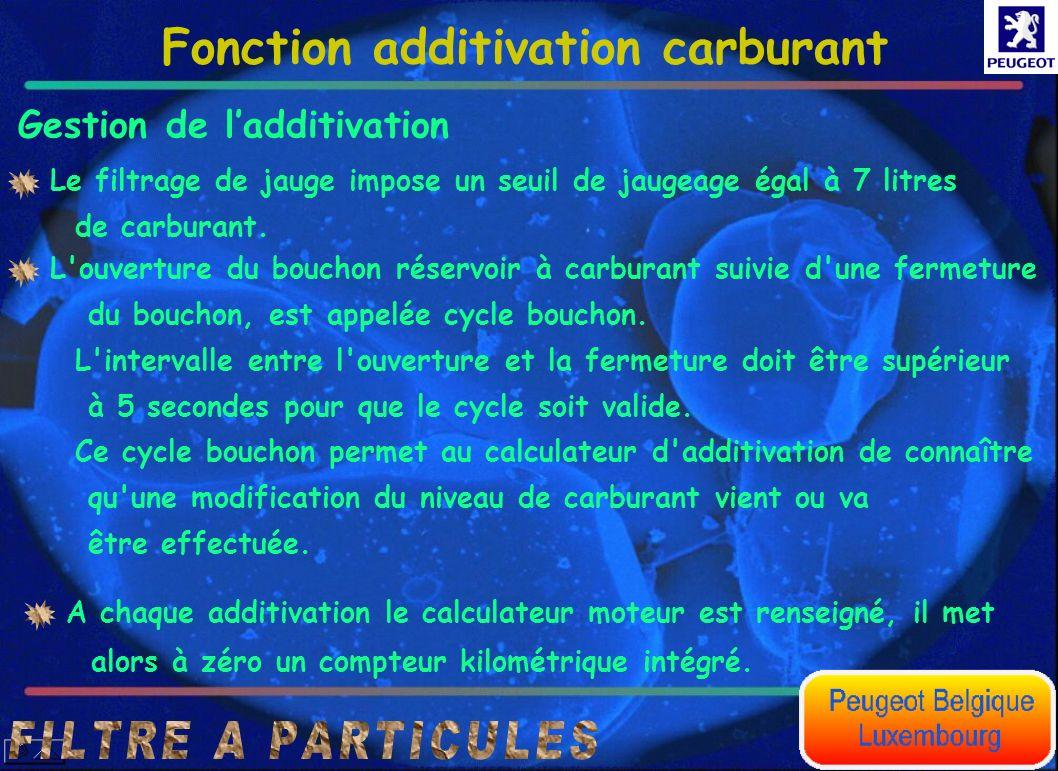 Fonction additivation carburant Gestion de ladditivation A chaque additivation le calculateur moteur est renseigné, il met alors à zéro un compteur ki