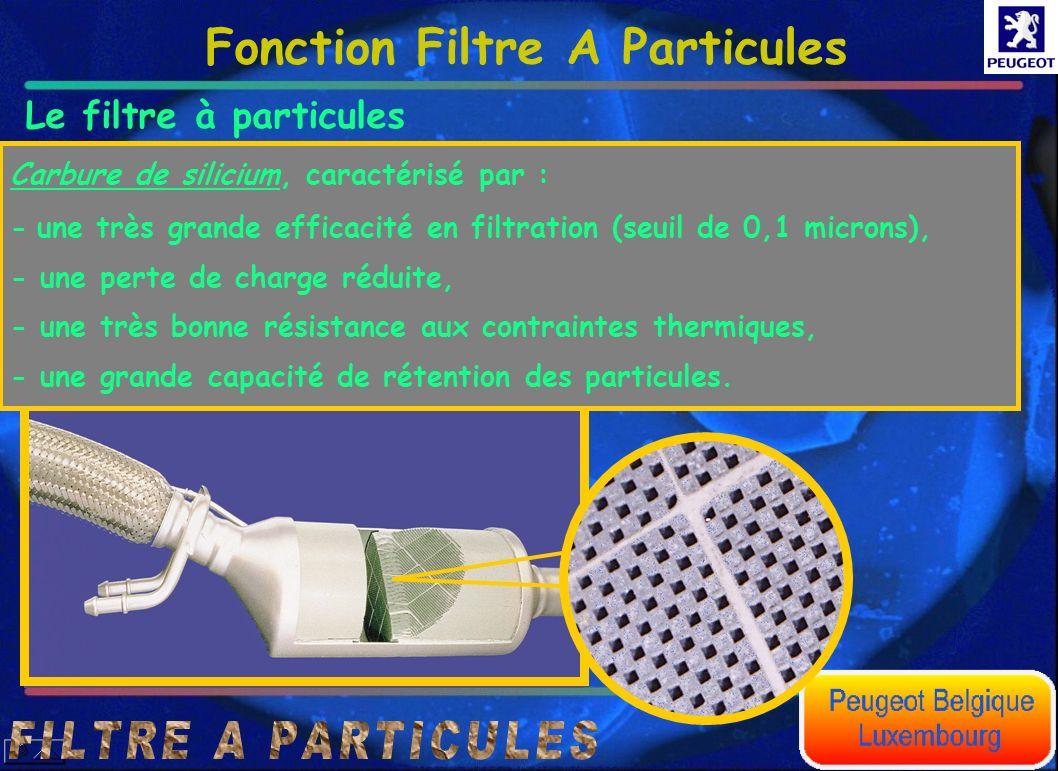 Le filtre à particules Le filtre à particules est une structure poreuse comprenant des canaux organisés de façon à forcer les gaz déchappement à trave