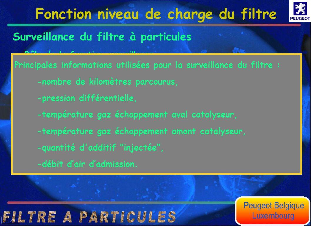Fonction niveau de charge du filtre Surveillance du filtre à particules Rôle de la fonction surveillance déterminer létat de charge du filtre (niveau