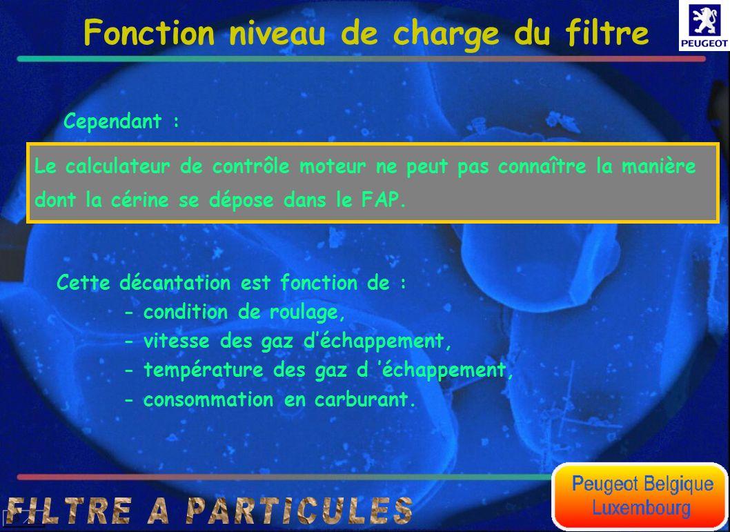 Fonction niveau de charge du filtre Le calculateur de contrôle moteur ne peut pas connaître la manière dont la cérine se dépose dans le FAP. Cependant