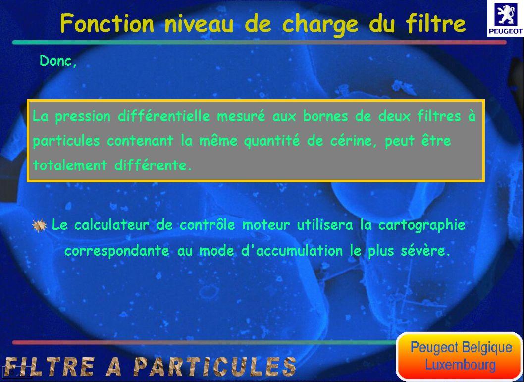 Fonction niveau de charge du filtre La pression différentielle mesuré aux bornes de deux filtres à particules contenant la même quantité de cérine, pe
