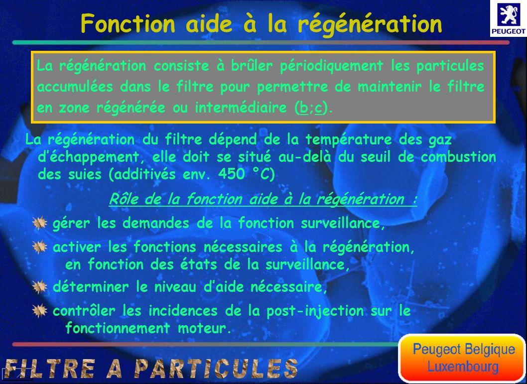 Fonction aide à la régénération La régénération du filtre dépend de la température des gaz déchappement, elle doit se situé au-delà du seuil de combus